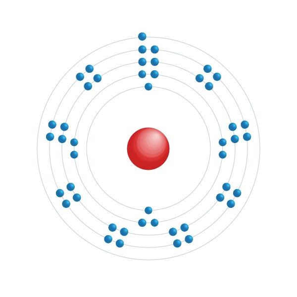 Zilver Elektronisch configuratiediagram