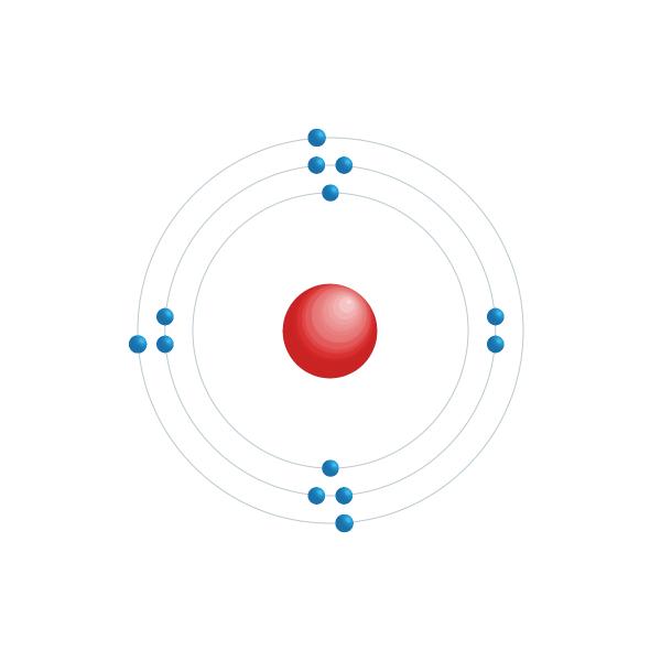 aluminium Elektronisch configuratiediagram