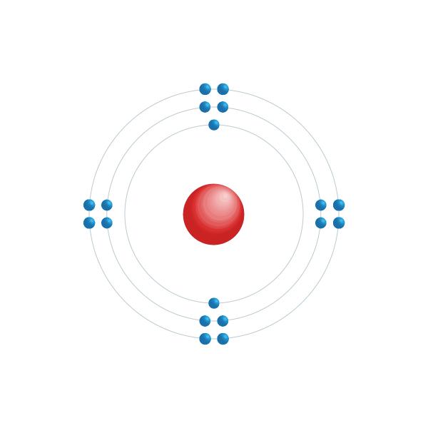 argon Elektronisch configuratiediagram