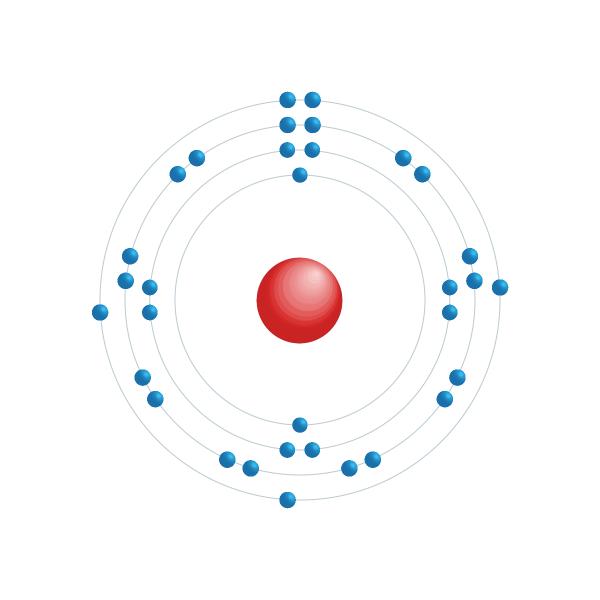 arsenicum Elektronisch configuratiediagram