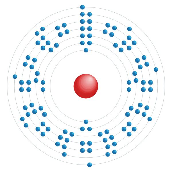 bohrium Elektronisch configuratiediagram