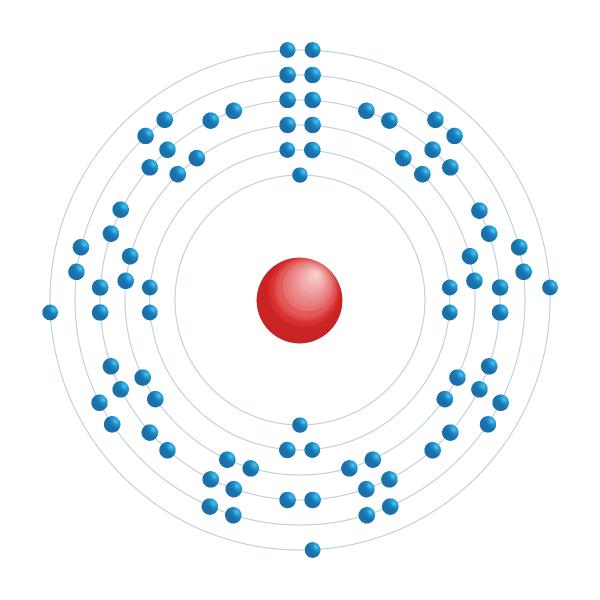 bismut Elektronisch configuratiediagram
