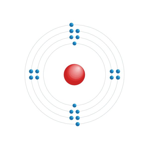 calcium Elektronisch configuratiediagram