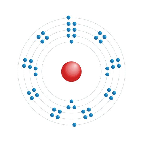 cadmium Elektronisch configuratiediagram