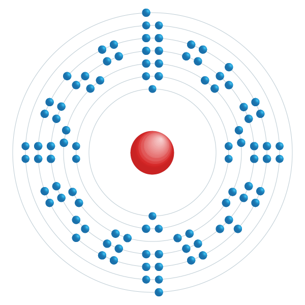 californium Elektronisch configuratiediagram