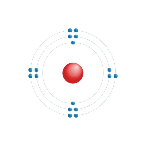 chloor Elektronisch configuratiediagram