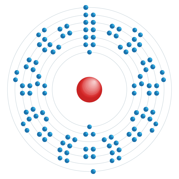 Copernicium Elektronisch configuratiediagram