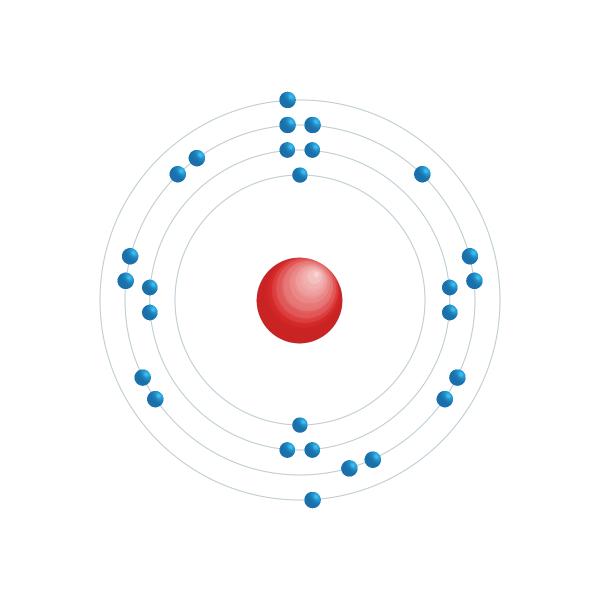 kobalt Elektronisch configuratiediagram
