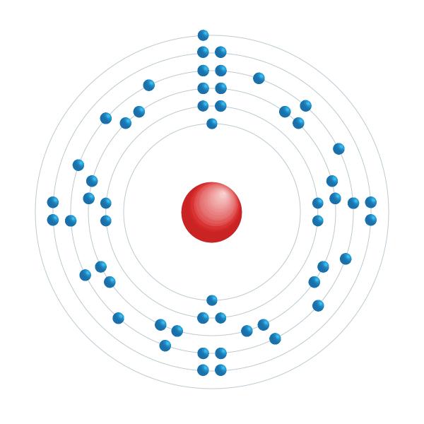 cesium Elektronisch configuratiediagram