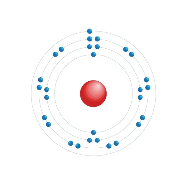 koperen Elektronisch configuratiediagram