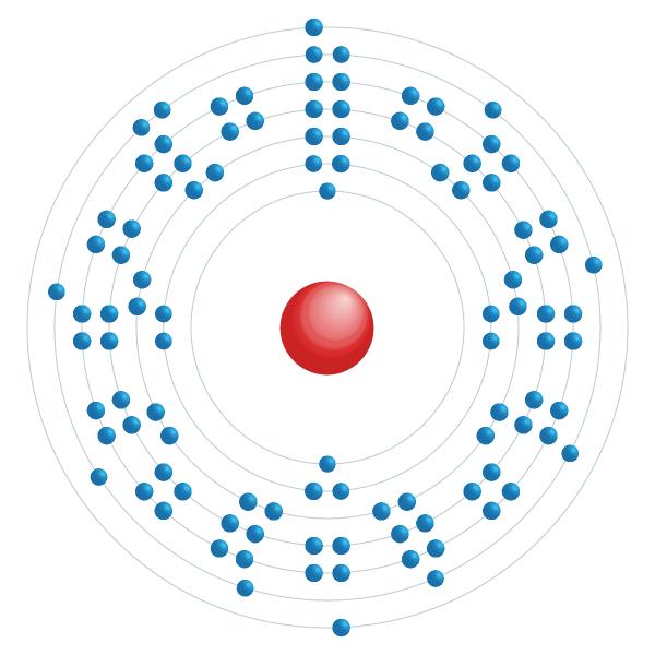dubnium Elektronisch configuratiediagram