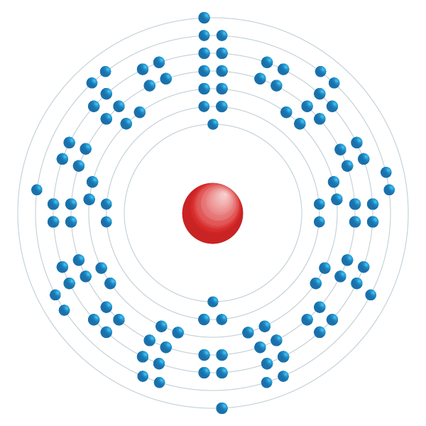 Darmstadtium Elektronisch configuratiediagram