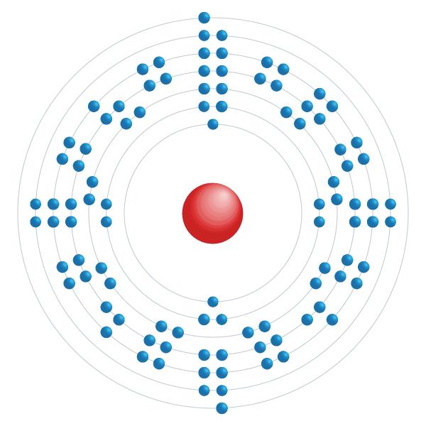 einsteinium Elektronisch configuratiediagram
