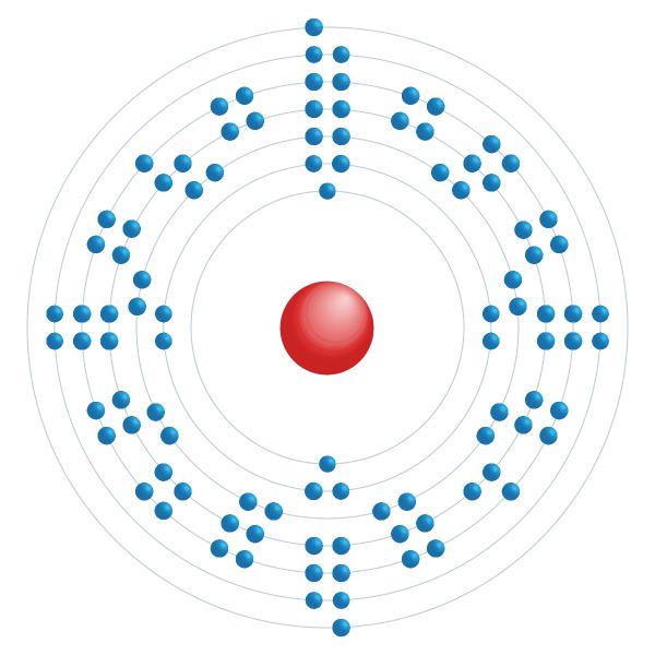 fermium Elektronisch configuratiediagram