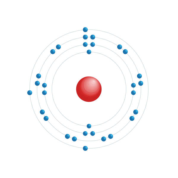 gallium Elektronisch configuratiediagram