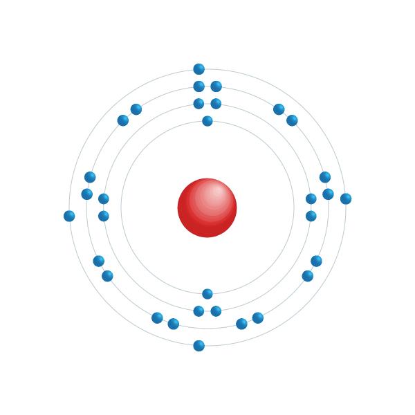 germanium Elektronisch configuratiediagram