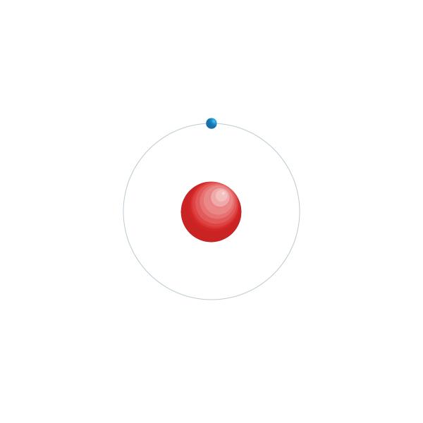 waterstof Elektronisch configuratiediagram