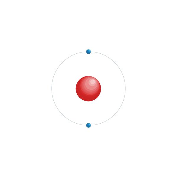 helium Elektronisch configuratiediagram