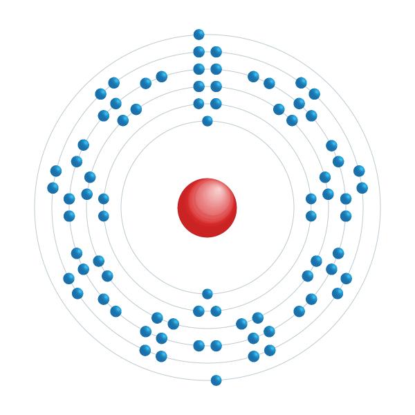 Mercurius Elektronisch configuratiediagram