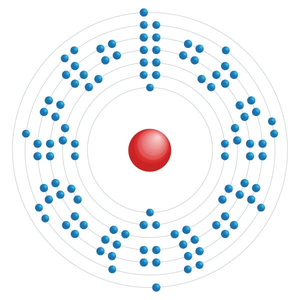 hassium Elektronisch configuratiediagram