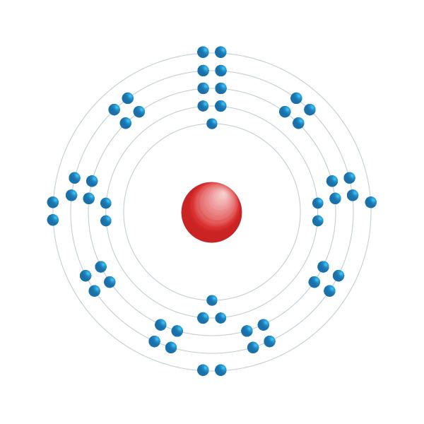 jodium Elektronisch configuratiediagram