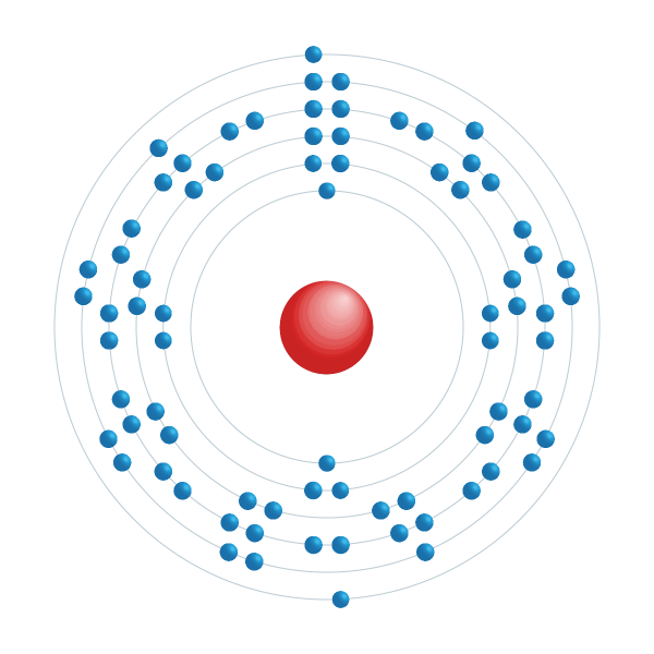 iridium Elektronisch configuratiediagram