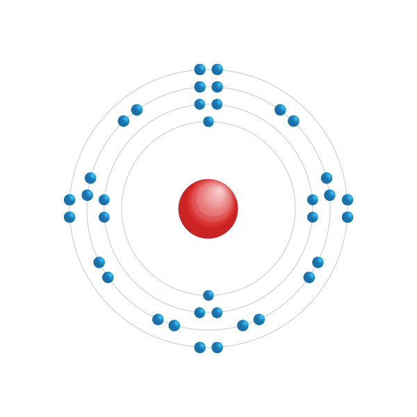krypton Elektronisch configuratiediagram
