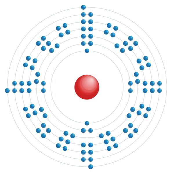 lawrencium Elektronisch configuratiediagram