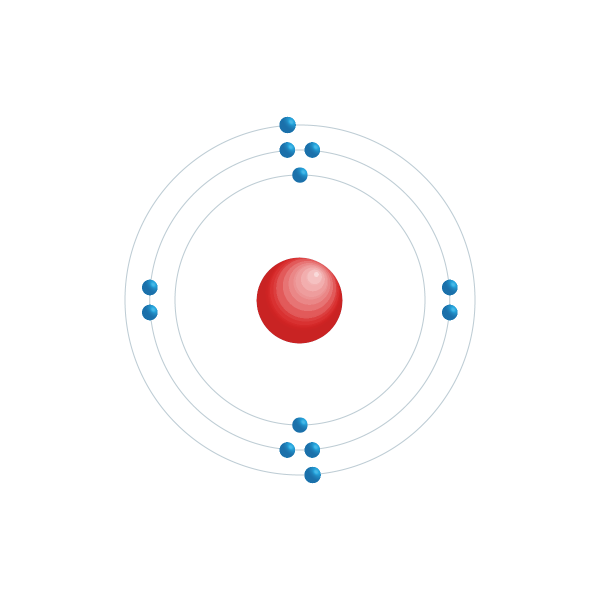 magnesium Elektronisch configuratiediagram