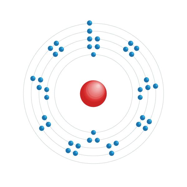 molybdenum Elektronisch configuratiediagram