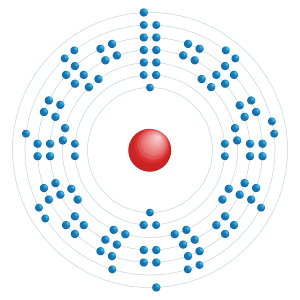 meitnerium Elektronisch configuratiediagram