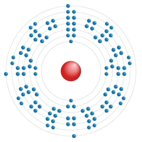 Nihonium Elektronisch configuratiediagram