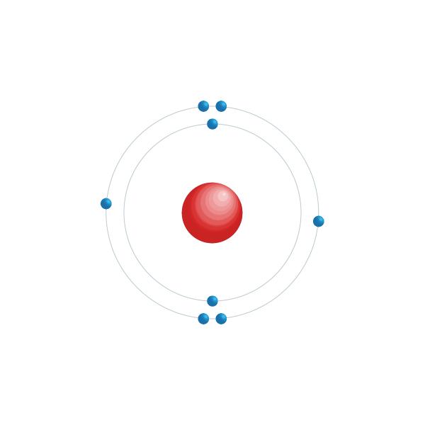zuurstof Elektronisch configuratiediagram