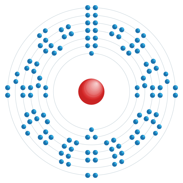 Oganesson Elektronisch configuratiediagram