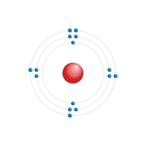 fosfor Elektronisch configuratiediagram