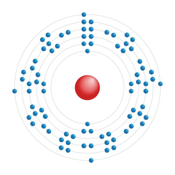 Lood Elektronisch configuratiediagram