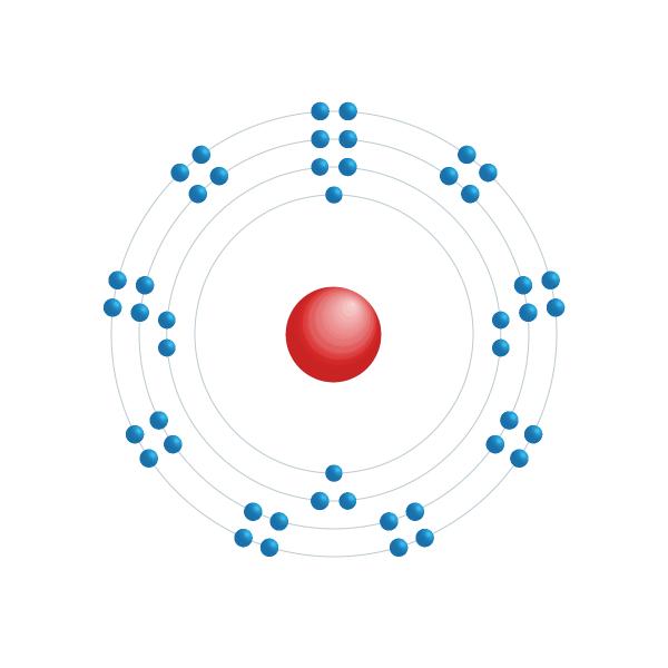 palladium Elektronisch configuratiediagram