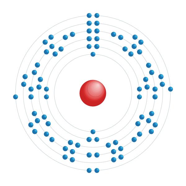 polonium Elektronisch configuratiediagram