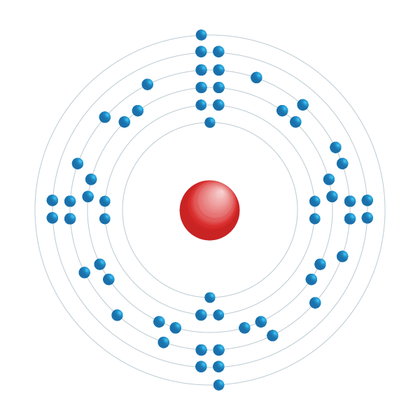 praseodymium Elektronisch configuratiediagram