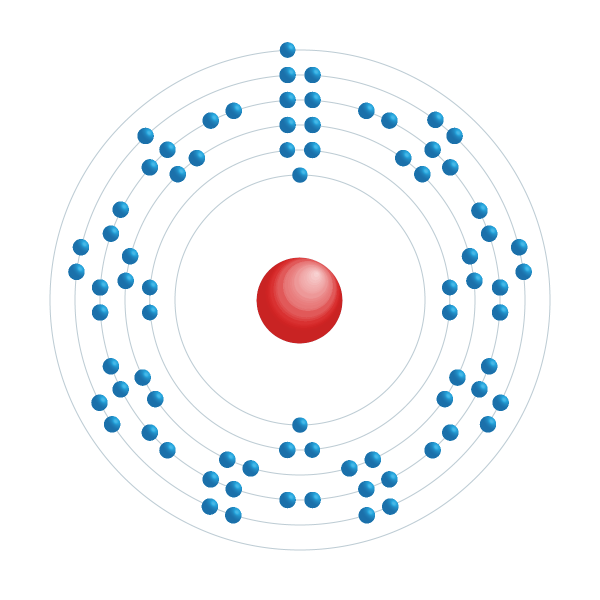 platina Elektronisch configuratiediagram