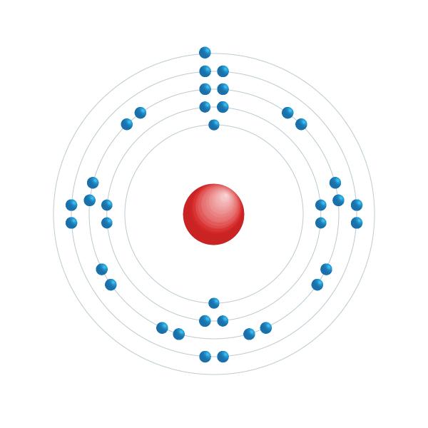 rubidium Elektronisch configuratiediagram