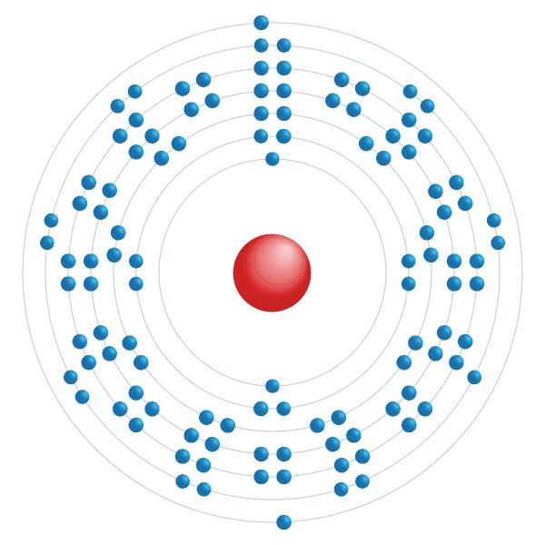roentgenium Elektronisch configuratiediagram