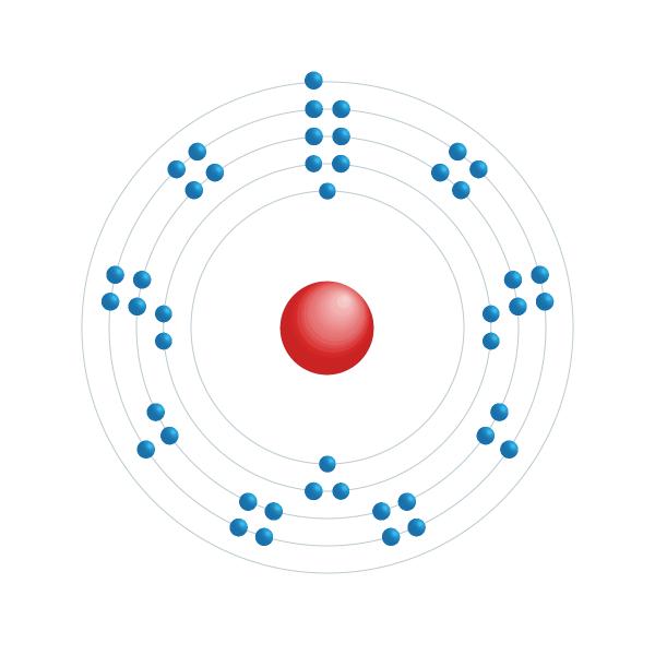 rhodium Elektronisch configuratiediagram