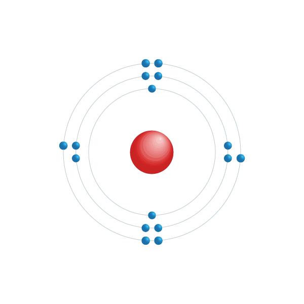 zwavel Elektronisch configuratiediagram