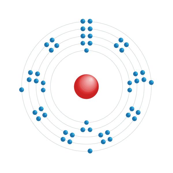 antimonium Elektronisch configuratiediagram