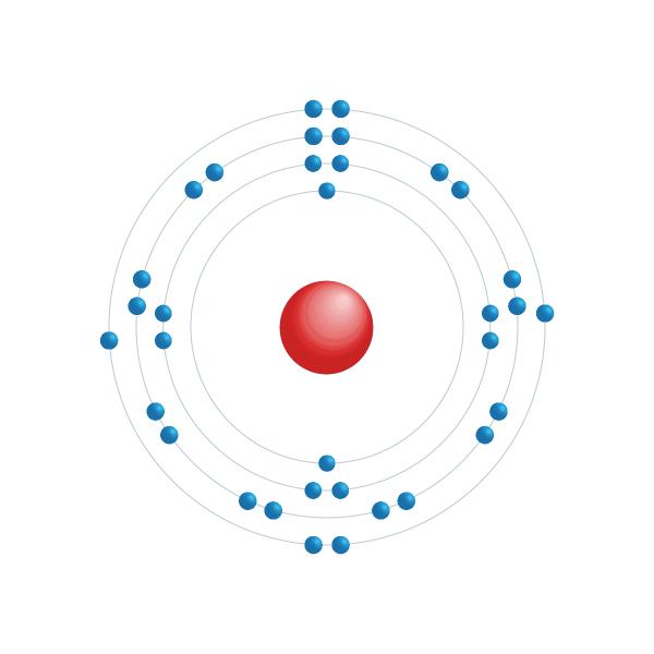 selenium Elektronisch configuratiediagram
