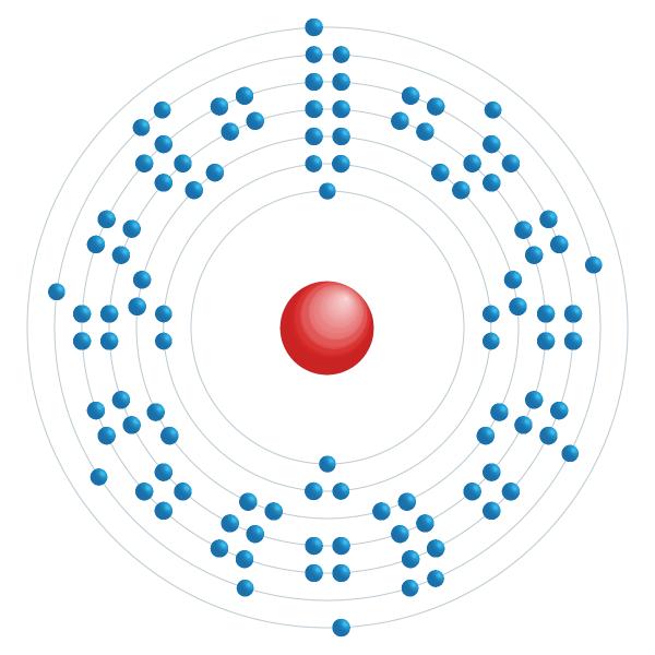 seaborgium Elektronisch configuratiediagram