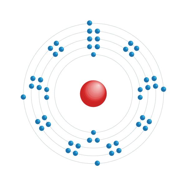 tin Elektronisch configuratiediagram