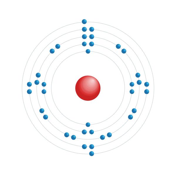 strontium Elektronisch configuratiediagram