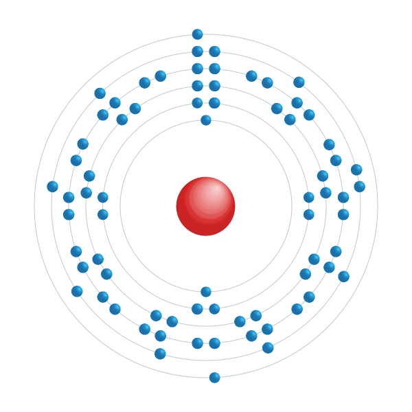 tantalum Elektronisch configuratiediagram